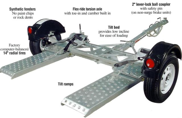 Where to find TOW DOLLY, 76  WIDE in Newton